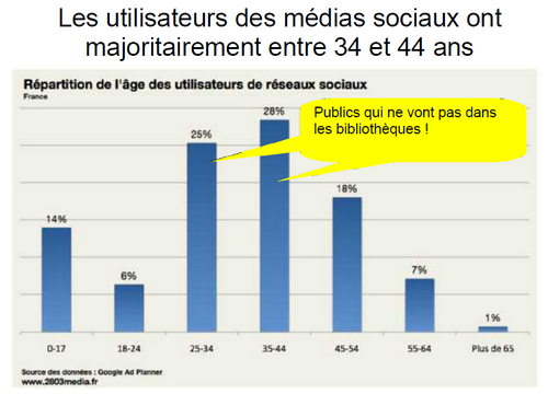 UtilMediaSociaux34-44