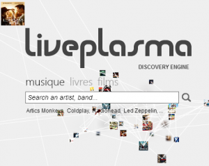 Musique - LivePlasma