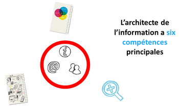 Les six compétences de l'architecte de l'information