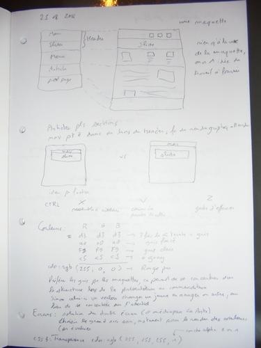 Technicien Intégreur Web Prise De Notes