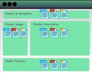 Frameworks Composants web