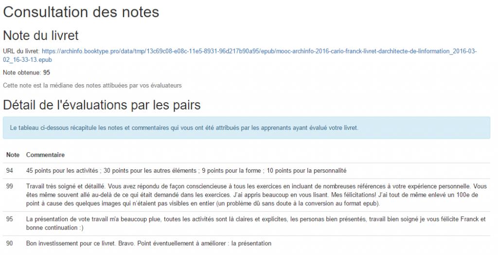 Archinfo Notes Livret