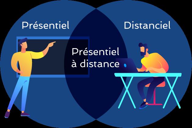 Wild_Code_School - Présentiel à distance